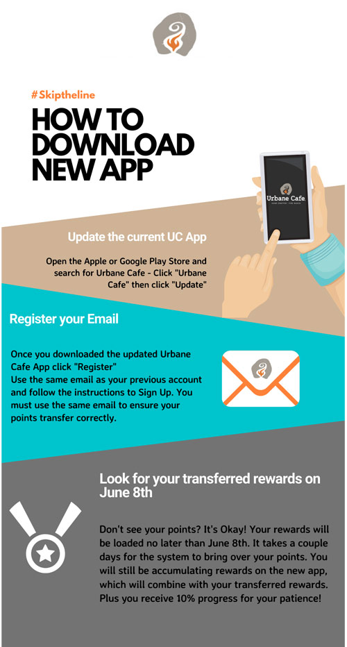 Urban-Cafe-How-To-Download-App-Ad-500x932